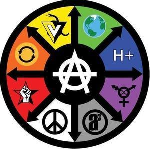 Schools of Anarchism, circle
